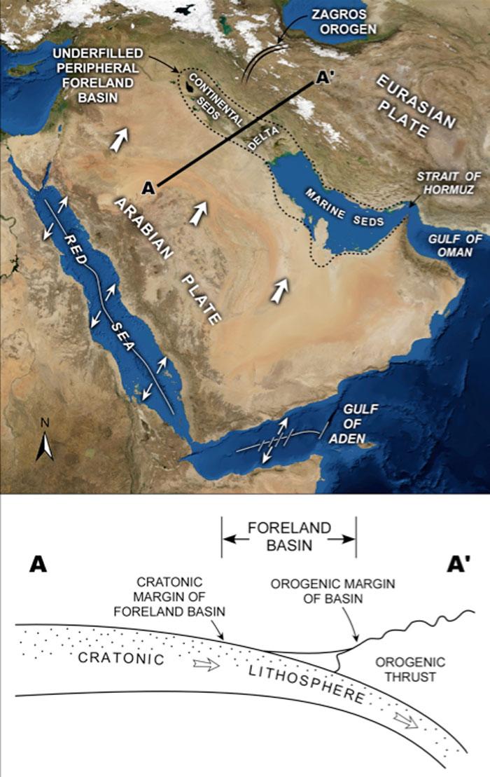 Sand Beaches Of The Northeast Coast Of Saudi Arabia By