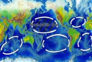 north-pacific-gyre