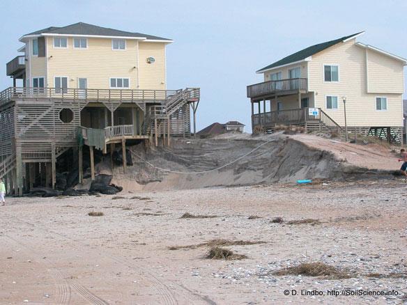 beach-erosion-carolina