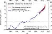 noaa-ocean-heat