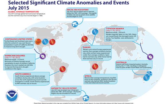 World Breaks New Heat Records in July: US Scientists