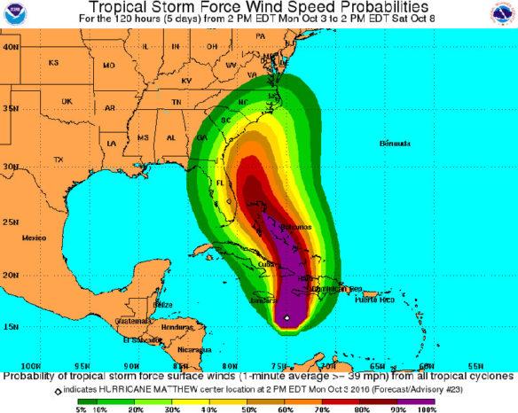 matthew-hurricane-10-03