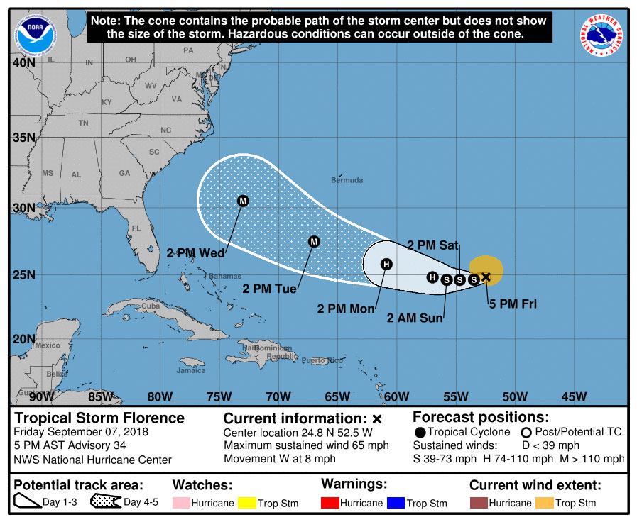 Florence could cause dangerous surf and rip currents along East Coast