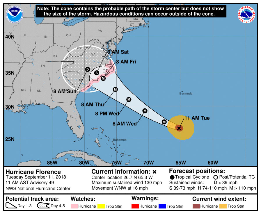 Hurricane Florence, already a monster, is due to strengthen as 1 million people are told to flee the US East Coast